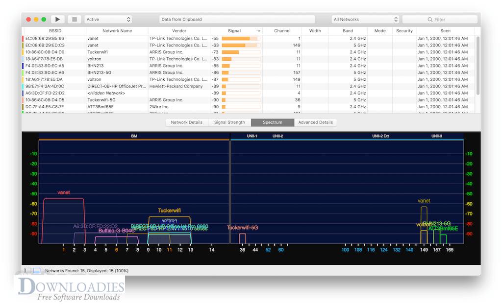 Download WiFi Explorer Pro 2.2.2 for Mac Free downloadies