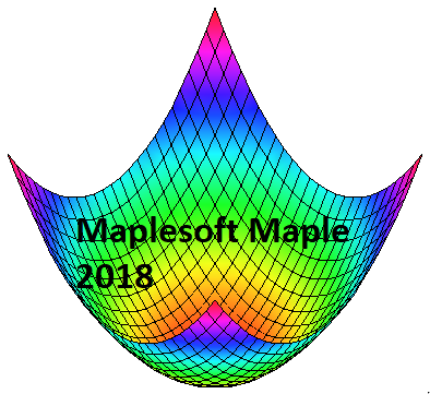 Maplesoft Maple 2018 for Mac Free Download