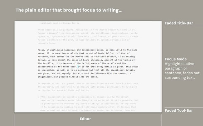 iA Writer 5.6.2 for Mac Free Download