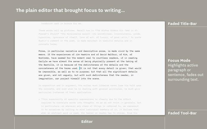 iA Writer 5.6.2 for Mac Free Download