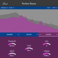 Denise-Audio-Perfect-Room-Free-Download-200x200